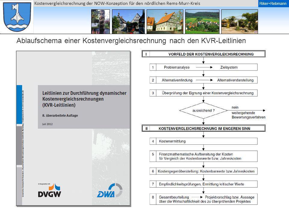 Riker + Rebmann Kostenvergleichsrechnung der NOW-Konzeption für den nördlichen Rems-Murr-Kreis Riker+Rebmann Gegenüberstellung der Projektkostenbarwerte Bei Verwendung des in den KBR-Leitlinien empfohlenen Standardzinssatzes von real 3 % p.