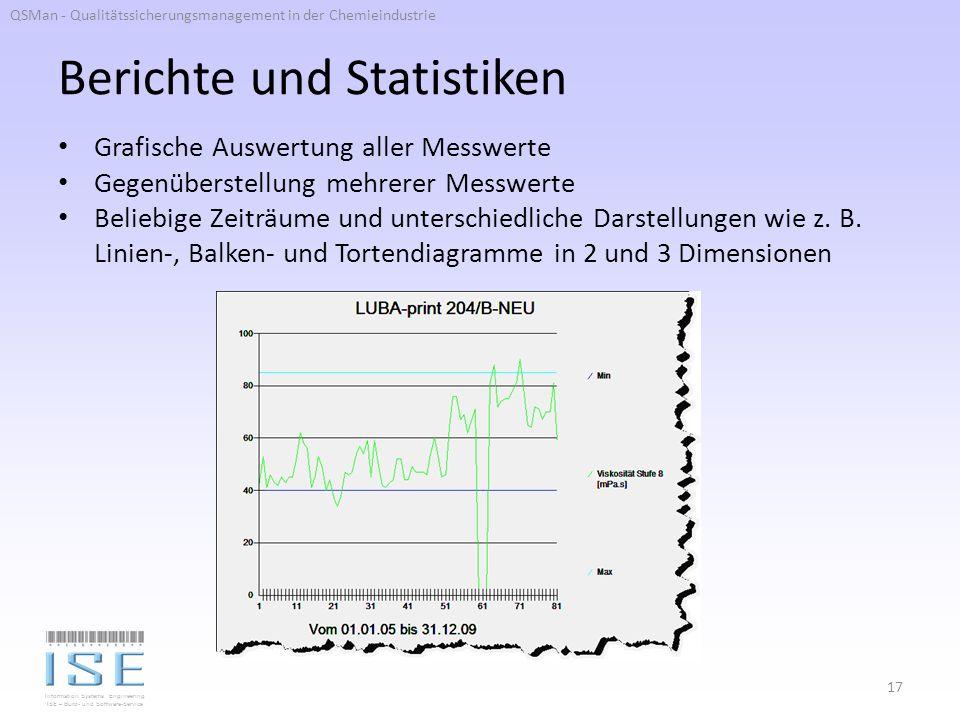 Information Systems Engineering ISE – Büro- und Software-Service Berichte und Statistiken 17 Grafische Auswertung aller Messwerte Gegenüberstellung mehrerer Messwerte Beliebige Zeiträume und unterschiedliche Darstellungen wie z.
