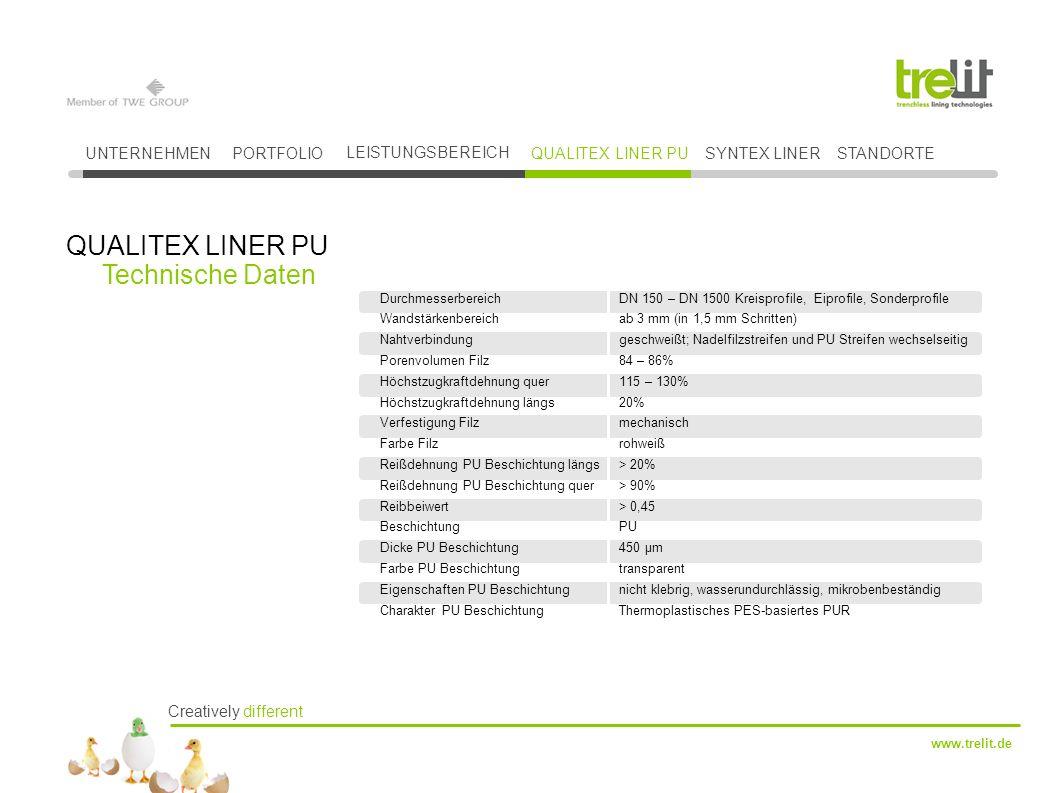 Creatively different www.trelit.de UNTERNEHMENPORTFOLIO LEISTUNGSBEREICH QUALITEX LINER PUSYNTEX LINER QUALITEX LINER PU Technische Daten Durchmesserb