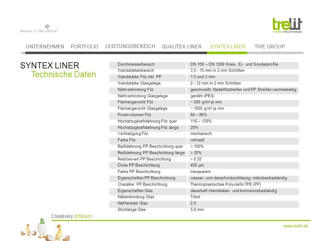 Creatively different www.trelit.de Durchmesserbereich DN 150 – DN 1200 Kreis-, Ei- und Sonderprofile Wandstärkenbereich 3,5 - 15 mm in 2 mm Schritten Wandstärke Filz inkl.