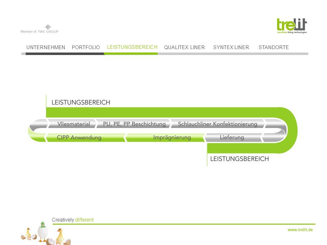Creatively different www.trelit.de UNTERNEHMENPORTFOLIO LEISTUNGSBEREICH QUALITEX LINERSYNTEX LINER STANDORTE