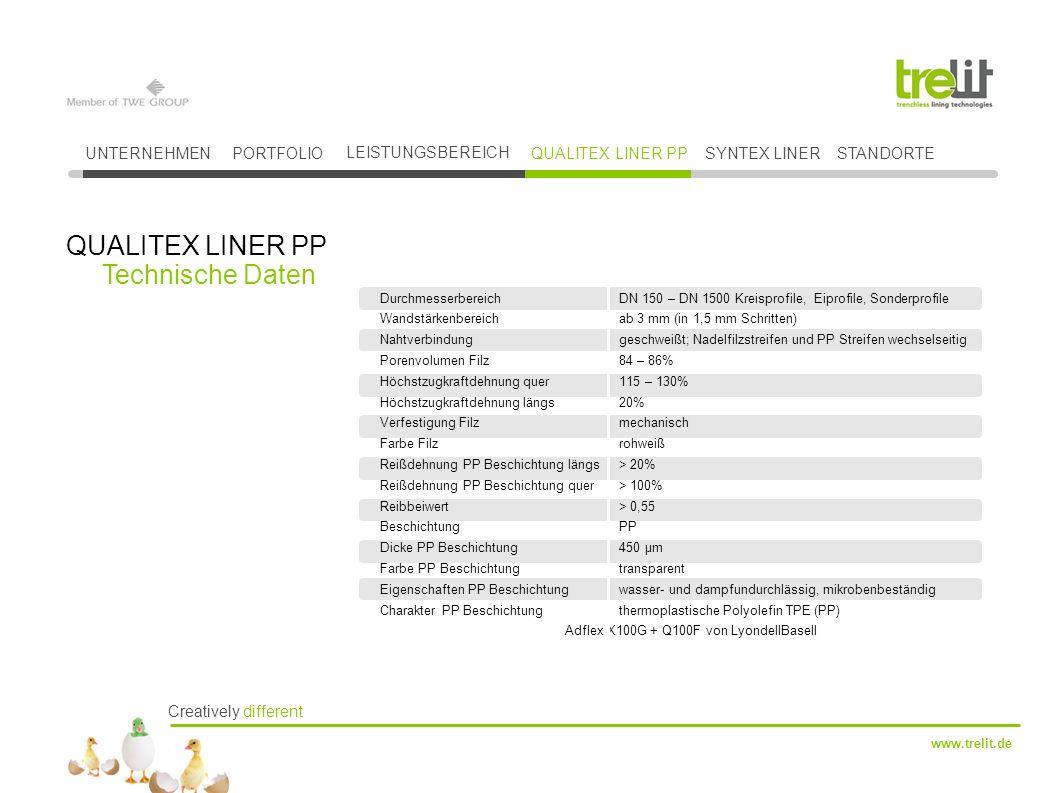 Creatively different www.trelit.de QUALITEX LINER PP Technische Daten UNTERNEHMENPORTFOLIO LEISTUNGSBEREICH QUALITEX LINER PPSYNTEX LINER Durchmesserb