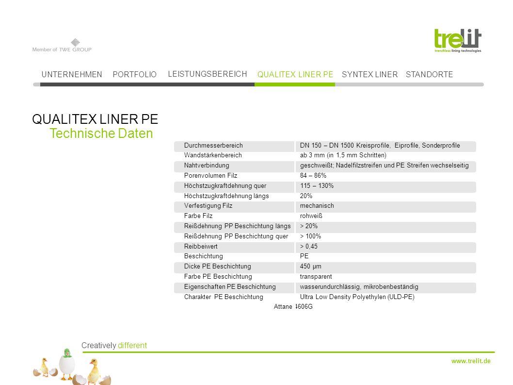 Creatively different www.trelit.de UNTERNEHMENPORTFOLIO LEISTUNGSBEREICH QUALITEX LINER PESYNTEX LINER QUALITEX LINER PE Technische Daten Durchmesserb