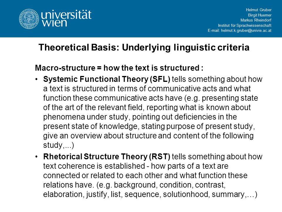 Helmut Gruber Birgit Huemer Markus Rheindorf Institut für Sprachwissenschaft E-mail: helmut.k.gruber@univie.ac.at References: Clark, Herbert (1996): Using Language.