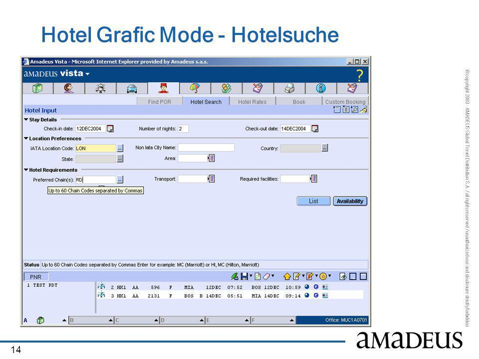© copyright 2003 - AMADEUS Global Travel Distribution S.A. / all rights reserved / unauthorized use and disclosure strictly forbidden 14 Hotel Grafic