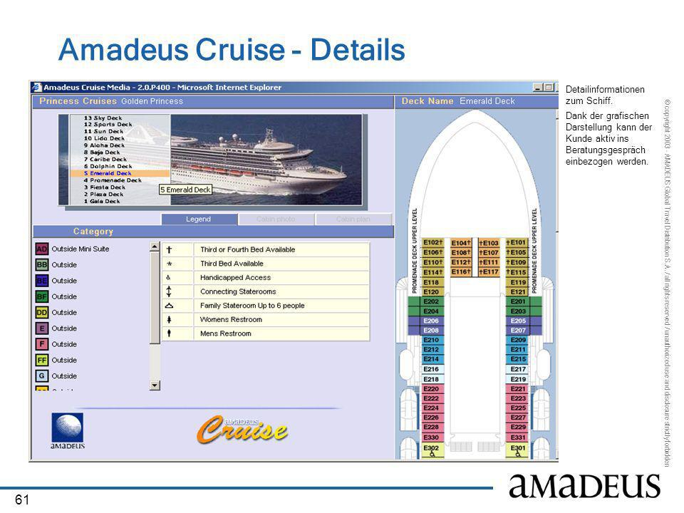 © copyright 2003 - AMADEUS Global Travel Distribution S.A. / all rights reserved / unauthorized use and disclosure strictly forbidden 61 Amadeus Cruis