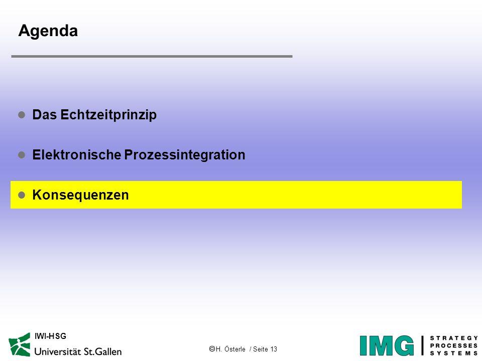 H. Österle / Seite 13 IWI-HSG Agenda l Das Echtzeitprinzip l Elektronische Prozessintegration l Konsequenzen