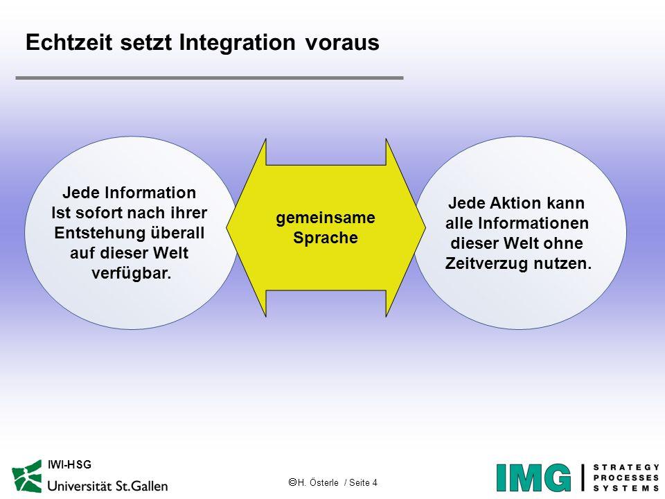 H. Österle / Seite 4 IWI-HSG Echtzeit setzt Integration voraus Jede Information Ist sofort nach ihrer Entstehung überall auf dieser Welt verfügbar. Je