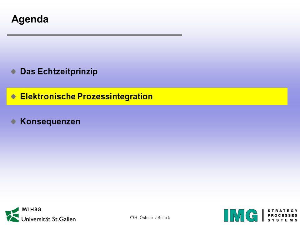 H. Österle / Seite 5 IWI-HSG Agenda l Das Echtzeitprinzip l Elektronische Prozessintegration l Konsequenzen