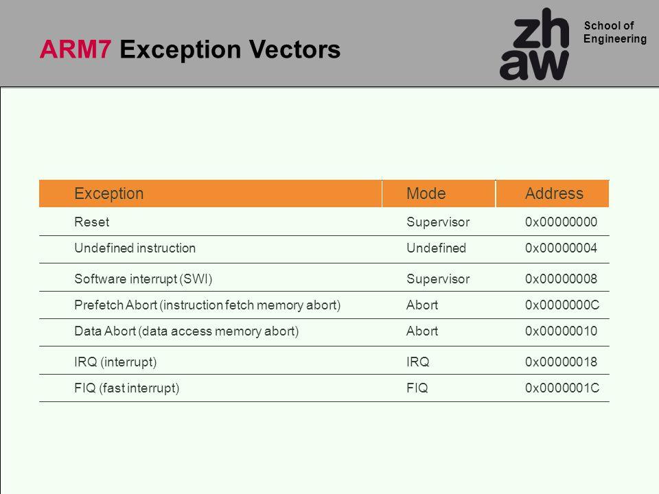 School of Engineering Neuer: Thumb-2 Befehlssatz Enthält 32-bit Befehle und 16-bit Befehle Kein Umschalten zwischen 32-bit und 16-bit Befehlen Superset des Thumb Befehlssatzes Erlaubt komplexere Operationen als Thumb Hardware Divide und Multiply Enthält auch alle Thumb Befehle