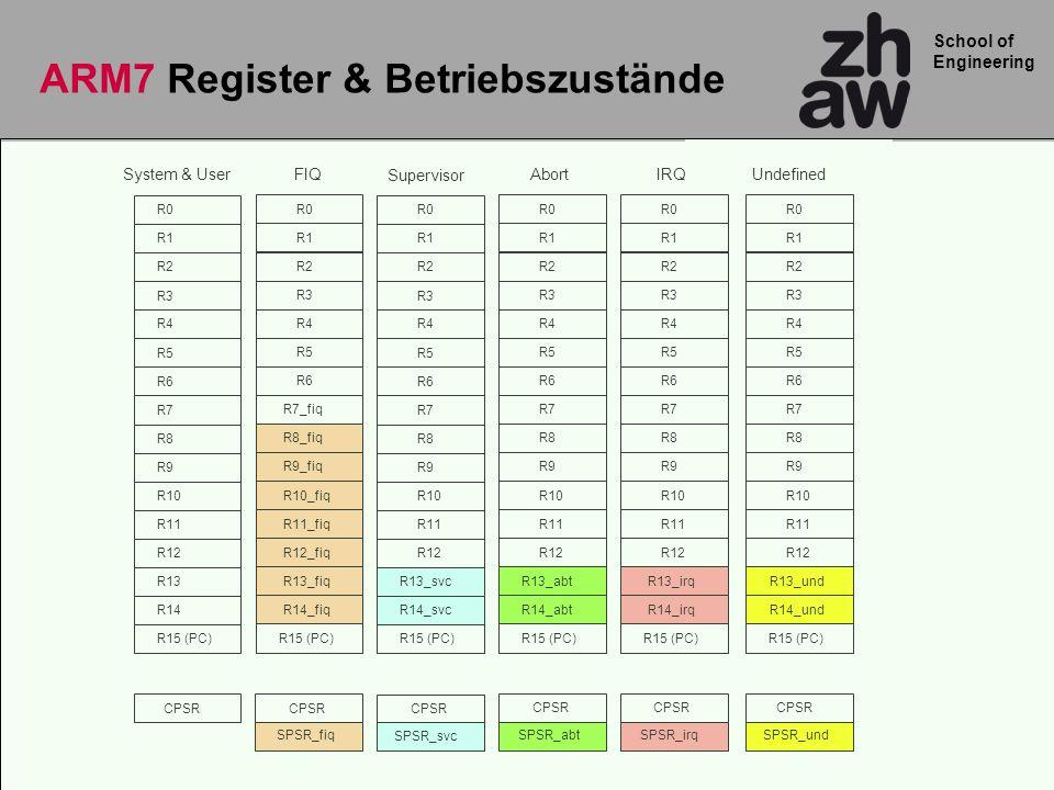 School of Engineering ARM7 Register & Betriebszustände