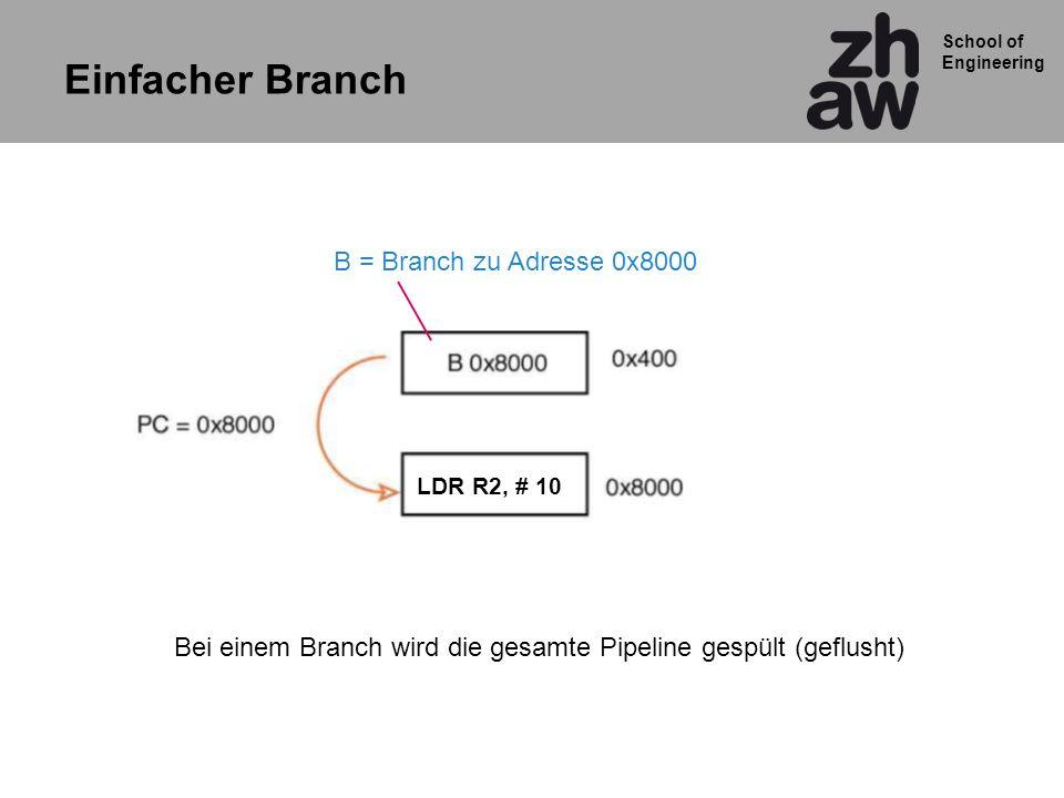 School of Engineering Einfacher Branch B = Branch zu Adresse 0x8000 LDR R2, # 10 Bei einem Branch wird die gesamte Pipeline gespült (geflusht)