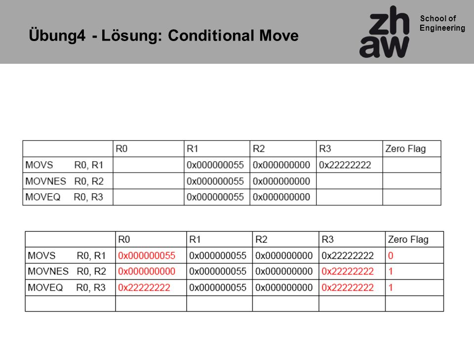 School of Engineering Übung4 - Lösung: Conditional Move