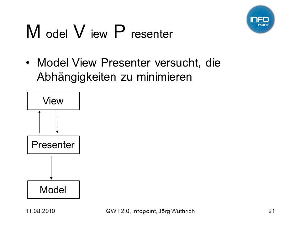 11.08.2010GWT 2.0, Infopoint, Jörg Wüthrich21 M odel V iew P resenter Model View Presenter versucht, die Abhängigkeiten zu minimieren Model View Presenter