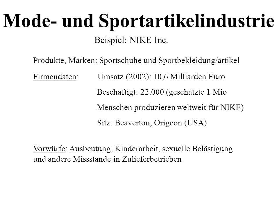 Mode- und Sportartikelindustrie Beispiel: NIKE Inc.