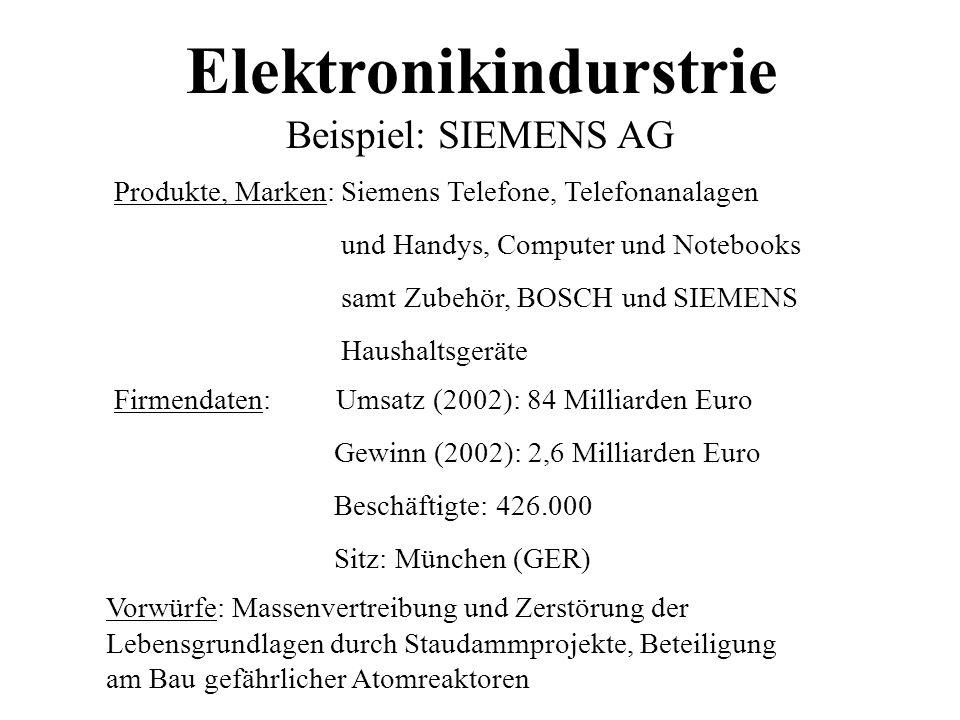 Elektronikindurstrie Beispiel: SIEMENS AG Produkte, Marken: Siemens Telefone, Telefonanalagen und Handys, Computer und Notebooks samt Zubehör, BOSCH und SIEMENS Haushaltsgeräte Firmendaten: Umsatz (2002): 84 Milliarden Euro Gewinn (2002): 2,6 Milliarden Euro Beschäftigte: 426.000 Sitz: München (GER) Vorwürfe: Massenvertreibung und Zerstörung der Lebensgrundlagen durch Staudammprojekte, Beteiligung am Bau gefährlicher Atomreaktoren