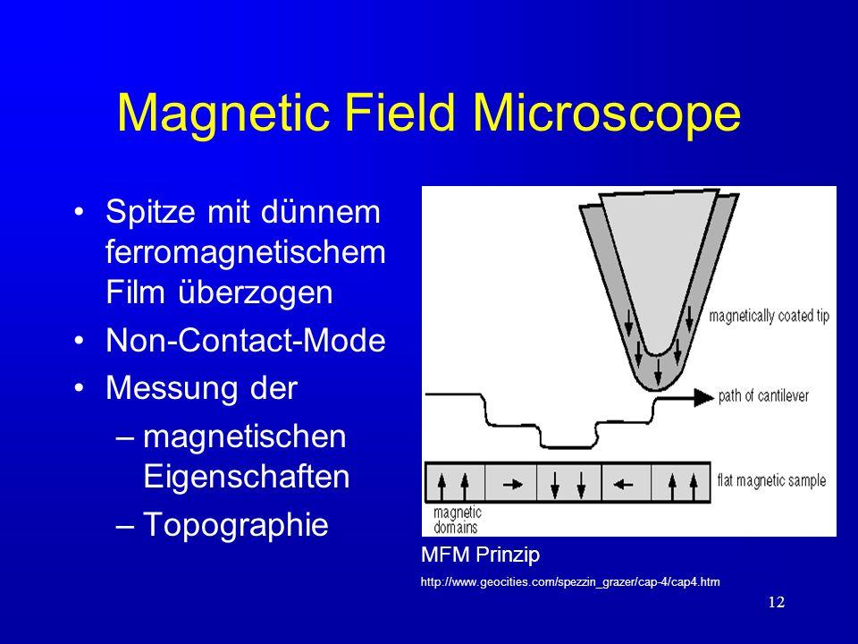 12 Magnetic Field Microscope Spitze mit dünnem ferromagnetischem Film überzogen Non-Contact-Mode Messung der –magnetischen Eigenschaften –Topographie
