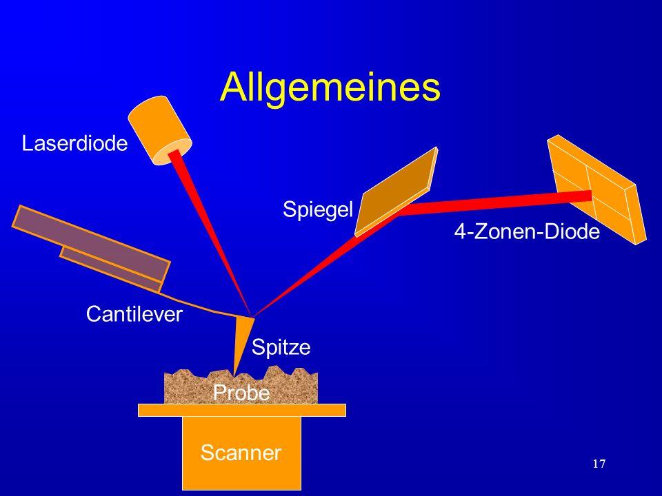 17 Allgemeines Probe Scanner Cantilever Laserdiode Spiegel 4-Zonen-Diode Spitze