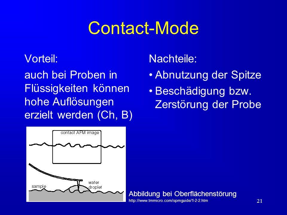 21 Contact-Mode Vorteil: auch bei Proben in Flüssigkeiten können hohe Auflösungen erzielt werden (Ch, B) Nachteile: Abnutzung der Spitze Beschädigung