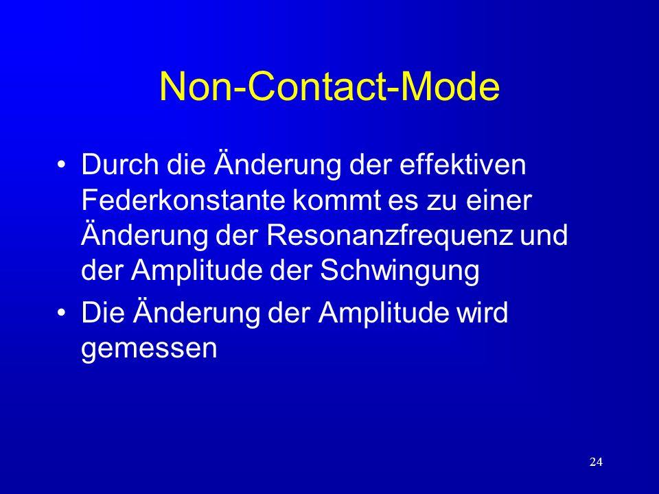 24 Non-Contact-Mode Durch die Änderung der effektiven Federkonstante kommt es zu einer Änderung der Resonanzfrequenz und der Amplitude der Schwingung