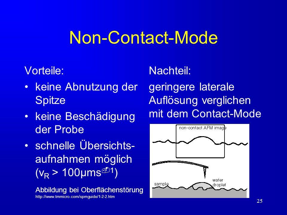 25 Non-Contact-Mode Vorteile: keine Abnutzung der Spitze keine Beschädigung der Probe schnelle Übersichts- aufnahmen möglich (v R > 100µms 1 ) Nachtei