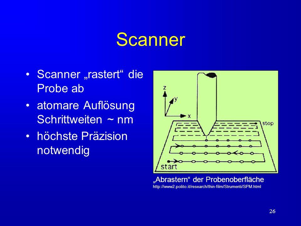 26 Scanner Scanner rastert die Probe ab atomare Auflösung Schrittweiten ~ nm höchste Präzision notwendig Abrastern der Probenoberfläche http://www2.po