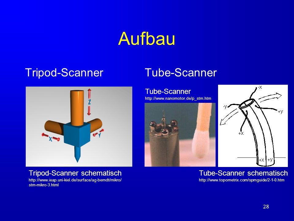 28 Aufbau Tripod-ScannerTube-Scanner Tube-Scanner schematisch http://www.topometrix.com/spmguide/2-1-0.htm Tube-Scanner http://www.nanomotor.de/p_stm.
