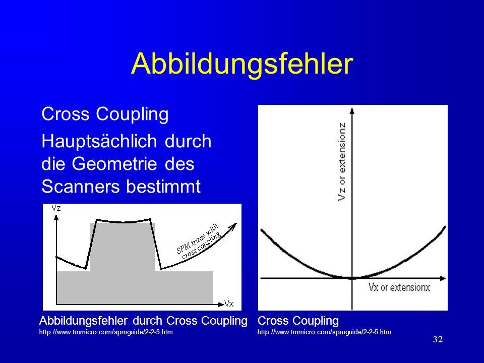 32 Abbildungsfehler Cross Coupling Hauptsächlich durch die Geometrie des Scanners bestimmt Cross Coupling http://www.tmmicro.com/spmguide/2-2-5.htm Ab