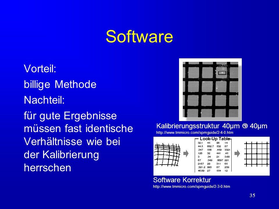 35 Software Vorteil: billige Methode Nachteil: für gute Ergebnisse müssen fast identische Verhältnisse wie bei der Kalibrierung herrschen Kalibrierung