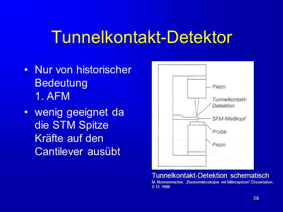 38 Tunnelkontakt-Detektor Nur von historischer Bedeutung 1. AFM wenig geeignet da die STM Spitze Kräfte auf den Cantilever ausübt Tunnelkontakt-Detekt