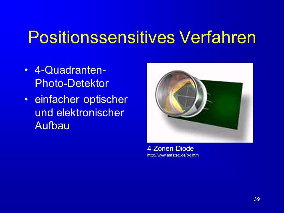 39 Positionssensitives Verfahren 4-Quadranten- Photo-Detektor einfacher optischer und elektronischer Aufbau 4-Zonen-Diode http://www.anfatec.de/pd.htm