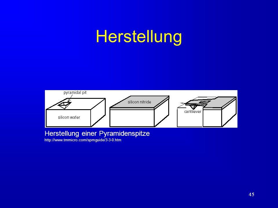 45 Herstellung Herstellung einer Pyramidenspitze http://www.tmmicro.com/spmguide/3-3-0.htm