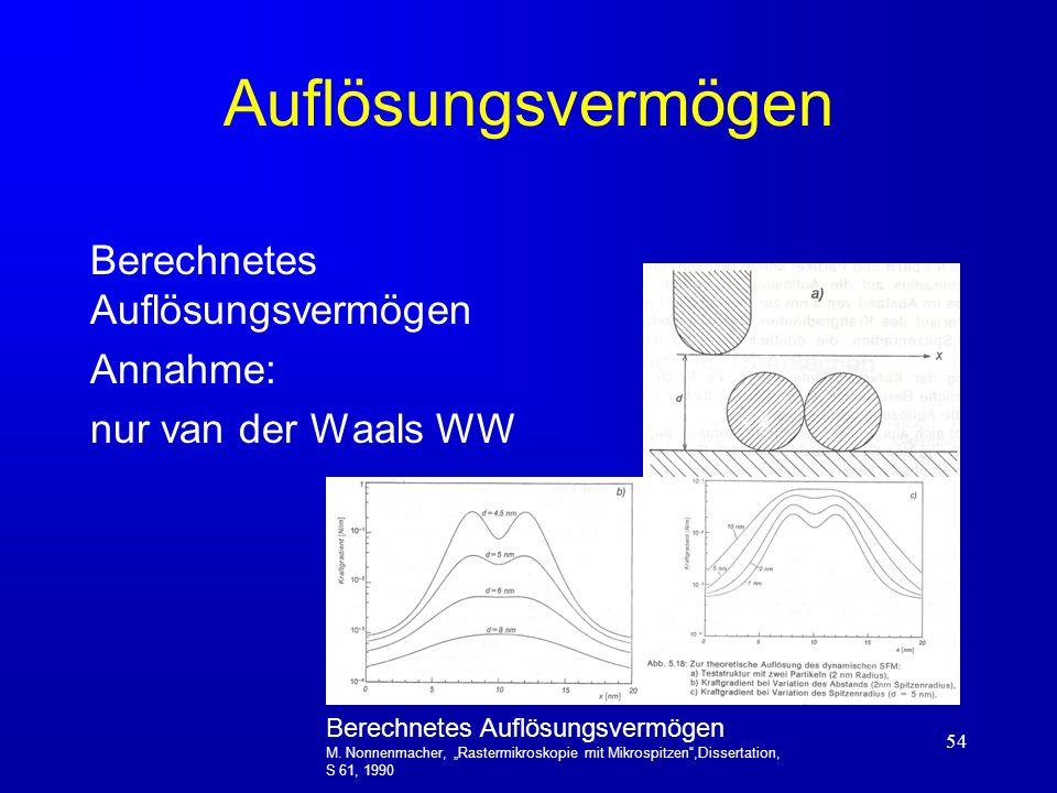 54 Auflösungsvermögen Berechnetes Auflösungsvermögen Annahme: nur van der Waals WW Berechnetes Auflösungsvermögen M. Nonnenmacher, Rastermikroskopie m
