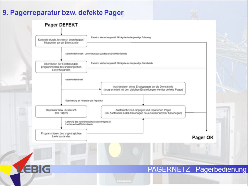 PAGERNETZ - Pagerbedienung 9. Pagerreparatur bzw. defekte Pager