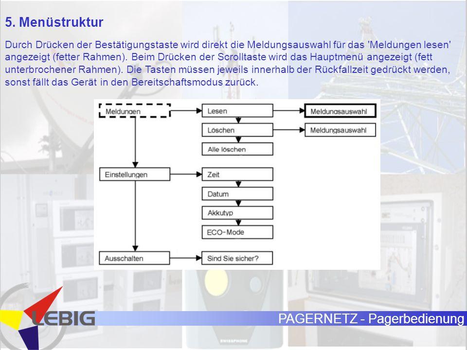 PAGERNETZ - Pagerbedienung 5. Menüstruktur Durch Drücken der Bestätigungstaste wird direkt die Meldungsauswahl für das 'Meldungen lesen' angezeigt (fe