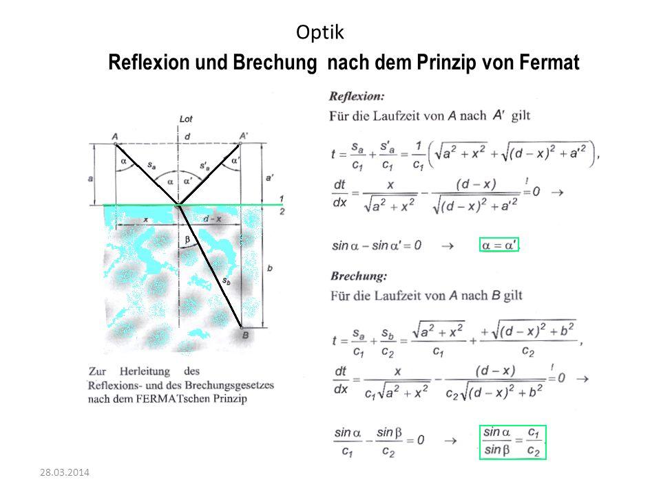 Optik 28.03.2014 Reflexion und Brechung nach dem Prinzip von Fermat