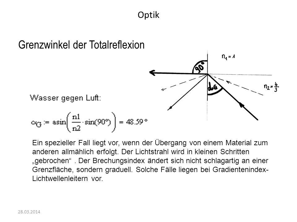 Optik 28.03.2014 Grenzwinkel der Totalreflexion Ein spezieller Fall liegt vor, wenn der Übergang von einem Material zum anderen allmählich erfolgt.