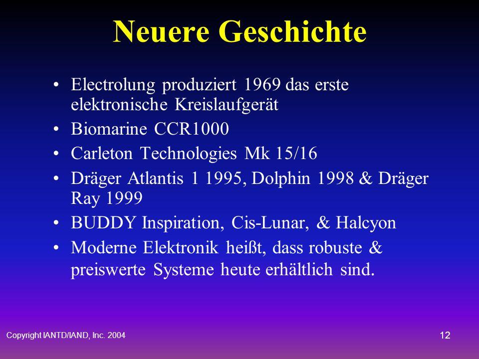 Copyright IANTD/IAND, Inc. 2004 11 Frühe Geschichte Borelli Erstes funktionierendes System von Henry Fleuss in 1878. Zuerst erfunden im 17. Jahrhunder