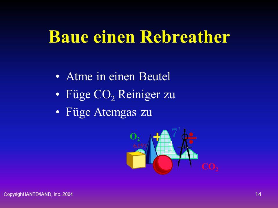 Copyright IANTD/IAND, Inc. 2004 13 Allgemeine Rebreather Konstruktionsmerkmale