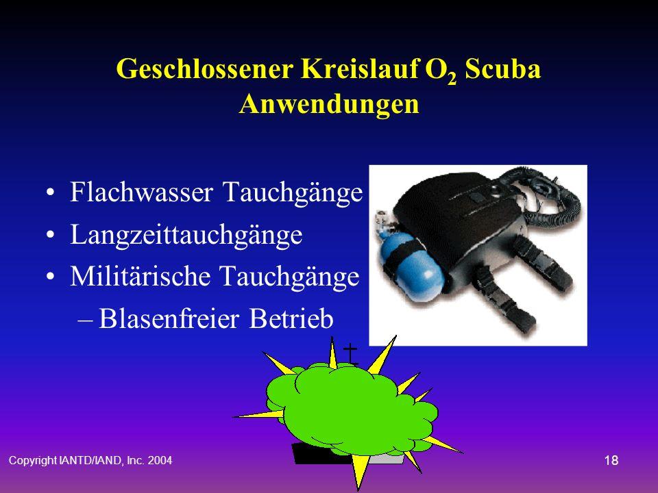 Copyright IANTD/IAND, Inc. 2004 17 Dräger Lar V Gegenlunge (Atembeutel) Unterdruckventil Sauerstoff Regler Flaschenventil Sauerstoff Flasche CO 2 Rein