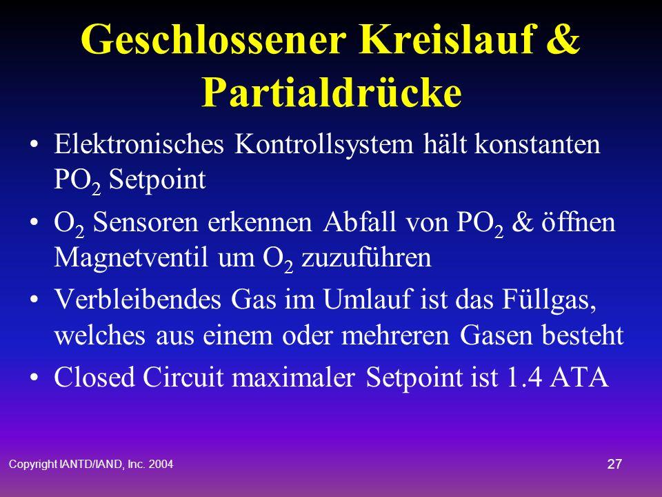 Copyright IANTD/IAND, Inc. 2004 26 Geschlossenes Kreislauf- Tauchgerät Elektronische Gasmischung Unlimitierte Tiefentauglichkeit Sehr effizienter Gasv