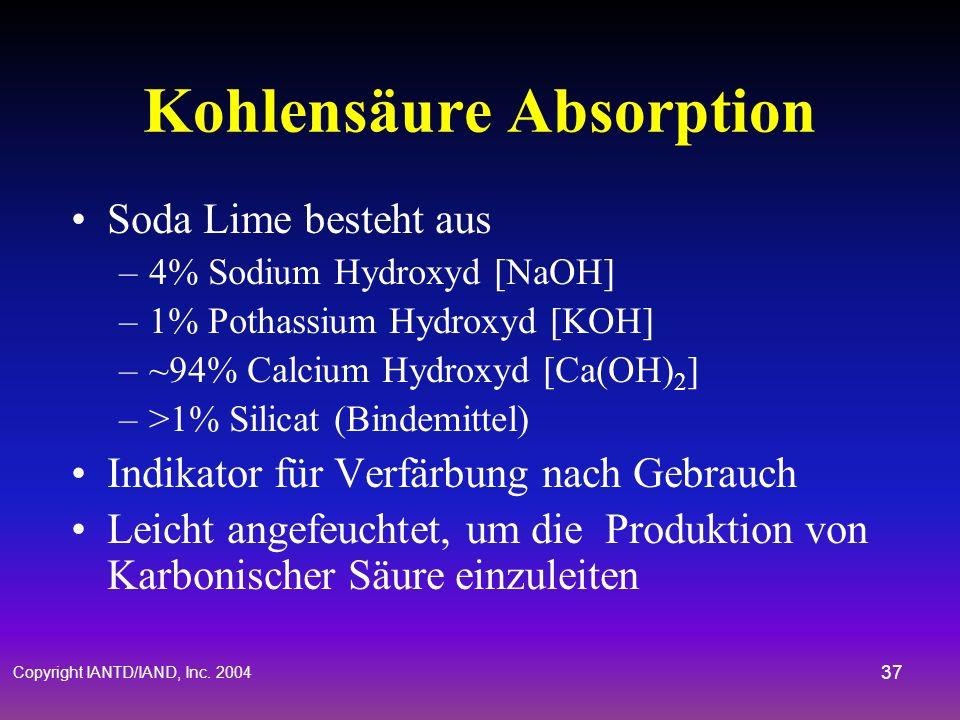 Copyright IANTD/IAND, Inc. 2004 36 Atemkalk* Typen Barium Hydroxyd ist die frühste Form von Atemkalk die benutzt wurde Lithium Hydroxyd ist langlebig