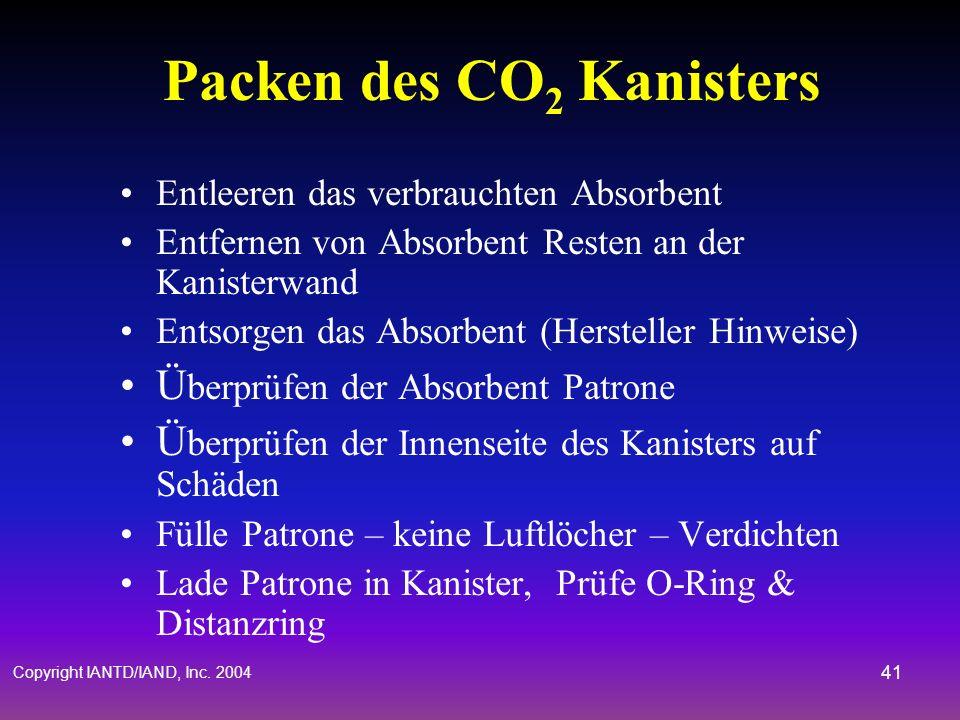 Copyright IANTD/IAND, Inc. 2004 40 Kohlensäure Absorbent Kanister Effizienz Zeit vs. Wassertemperatur Wassertemperatur Zeit Warm Kalt