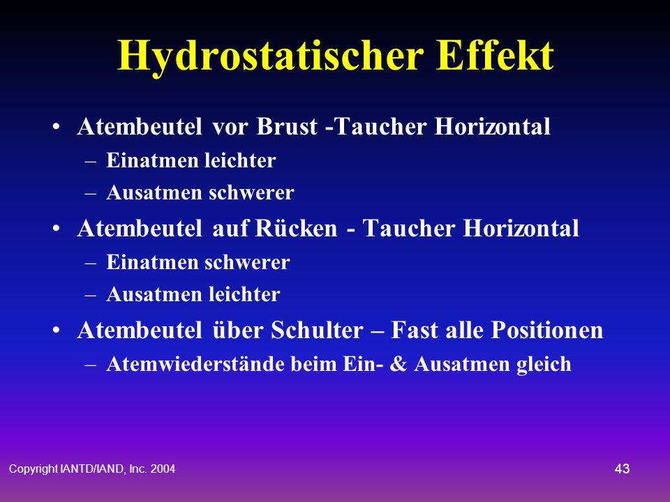 Copyright IANTD/IAND, Inc. 2004 42 Die Gegenlunge Benötigt für freies Atmen –Leere Flasche / Plastiktüte Konstante Tarierung –Ausatmen: Lungenvolumen