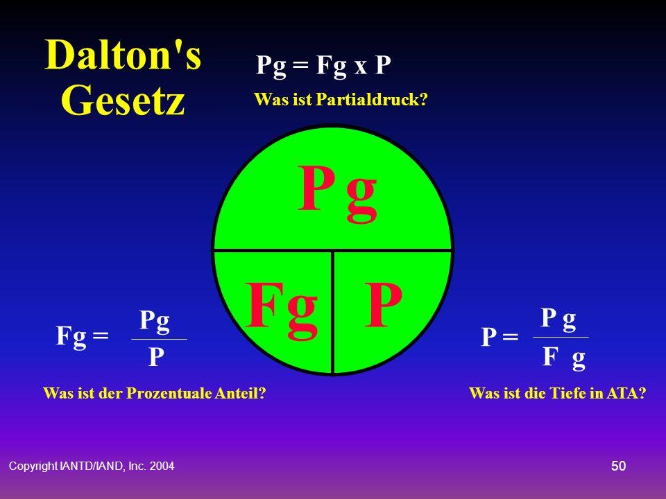 Copyright IANTD/IAND, Inc. 2004 49 Partialdrücke von Gasen Der Gesamtdruck der von einer Gasmischung ausgeübt wird, ist die Summe der Drücke, die von