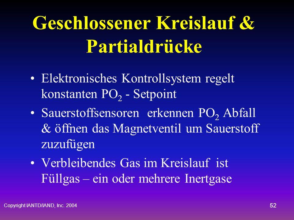 Copyright IANTD/IAND, Inc. 2004 51 Equivalente Luft/Stickstoff Tiefe. (EAD) Formel