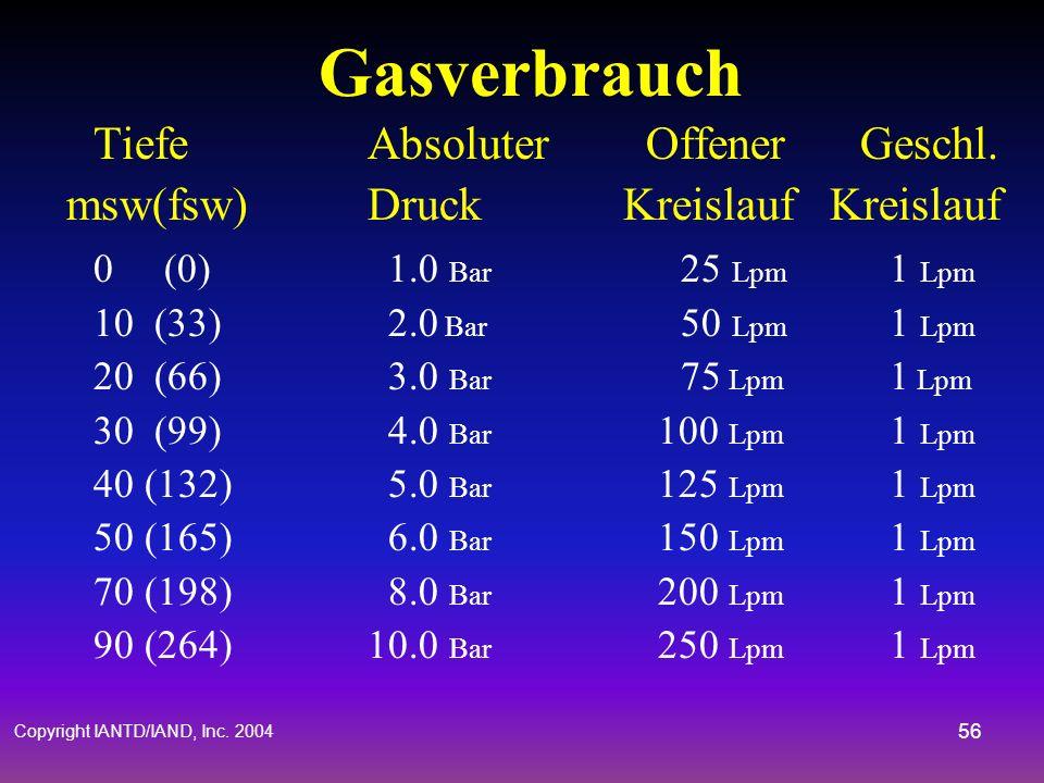 Copyright IANTD/IAND, Inc. 2004 55 Sauerstoff Stoffwechsel Sauerstoffverbrauch variiert mit Arbeitsrate –Bei Ruhe----------------------------0.5 L/min