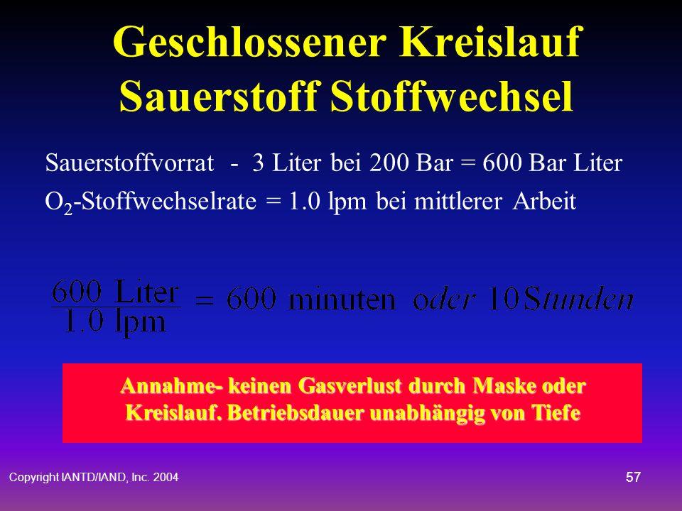 Copyright IANTD/IAND, Inc. 2004 56 Gasverbrauch TiefeAbsoluter Offener Geschl. msw(fsw) Druck Kreislauf Kreislauf 0 (0) 1.0 Bar 25 Lpm 1 Lpm 10 (33) 2