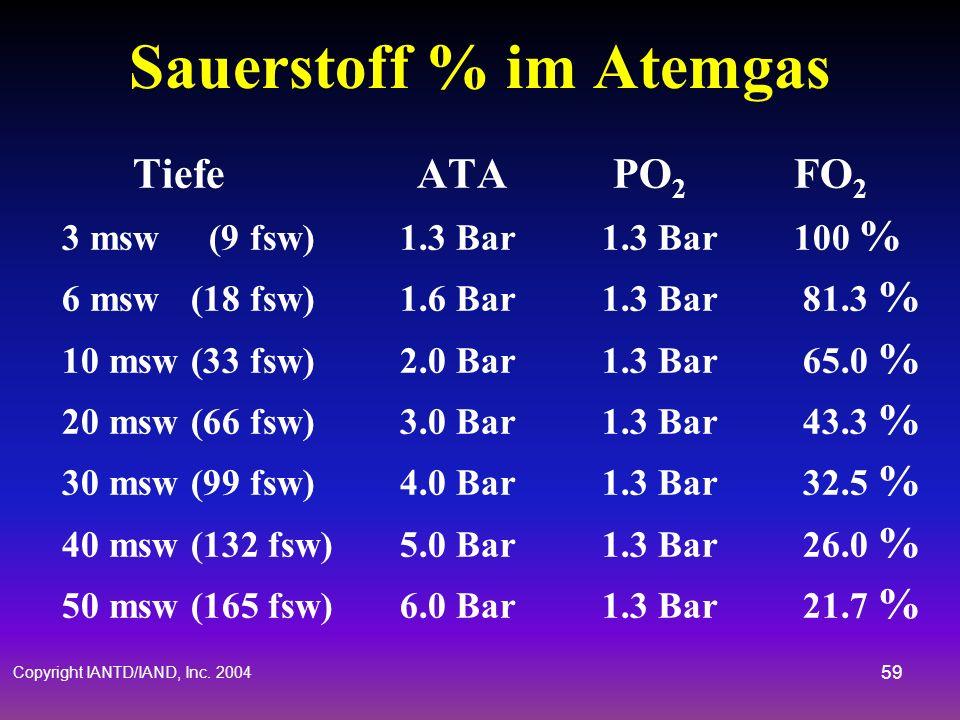 Copyright IANTD/IAND, Inc. 2004 58 Geschlossener Kreislauf Sauerstoff-Stoffwechsel Inspiration: 3 Liter bei 200 Bar = 600 Bar Liter Offenes System: AM