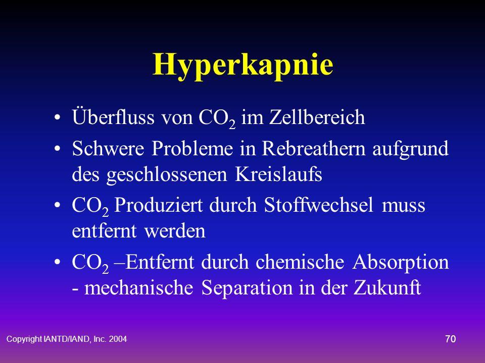 Copyright IANTD/IAND, Inc. 2004 69 Hyperoxie Wichtige begünstigende Faktoren –Tatsächlicher PO 2 –Dauer der Aussetzung (Exposition) –Physische Belastu
